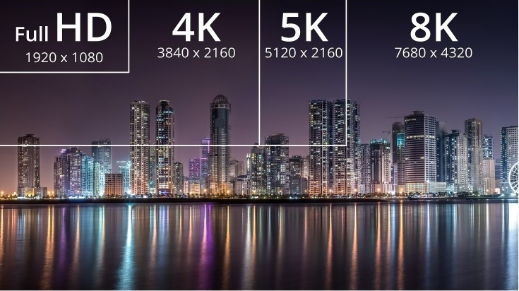 What Is 8K Resolution